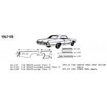 1967-68 Chevrolet